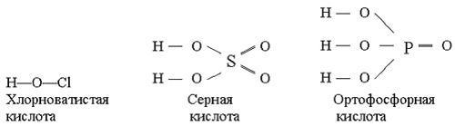Графическое изображение молекул