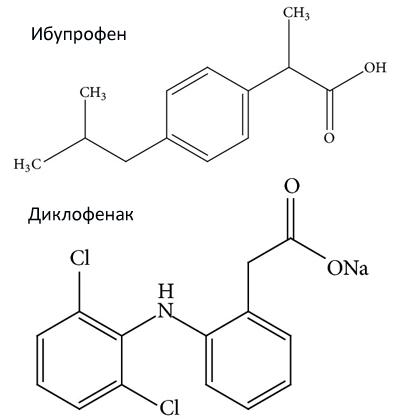 Что выбрать, диклофенак или ибупрофен?